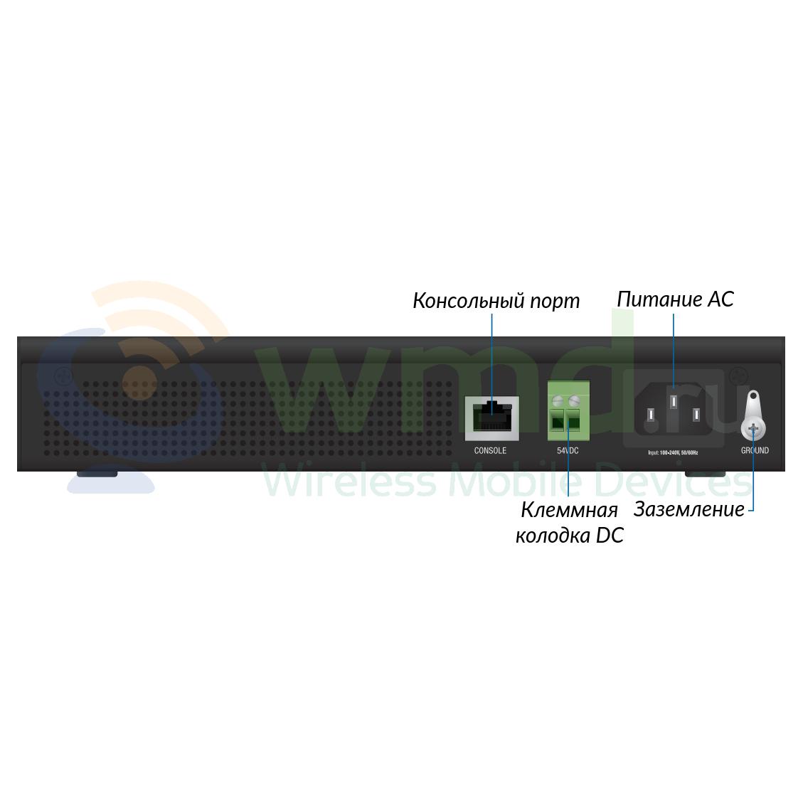 Коммутатор EnGenius EGS7228FP управляемый 24 порта 10/100/1000Mbps